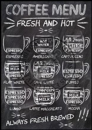 Chalk Board Coffee Menu Sign